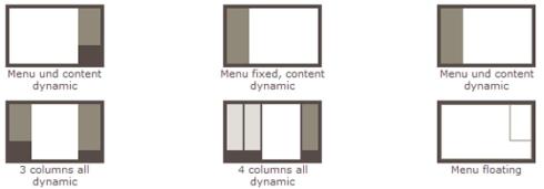 Algunas de las plantillas CSS